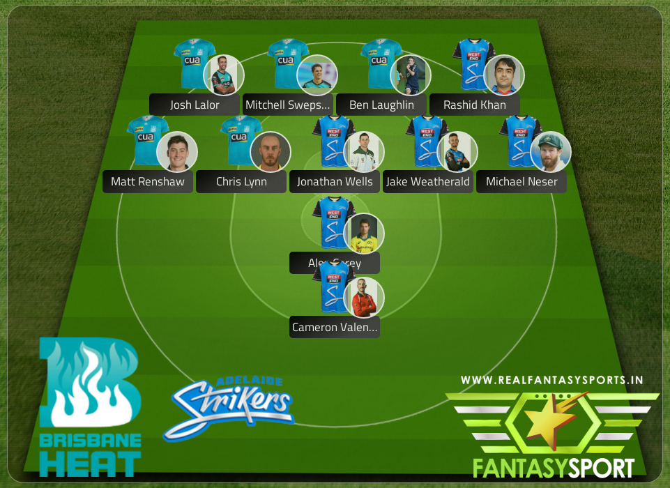 Dream11 Brisbane Heat Vs Adelaide Strikers