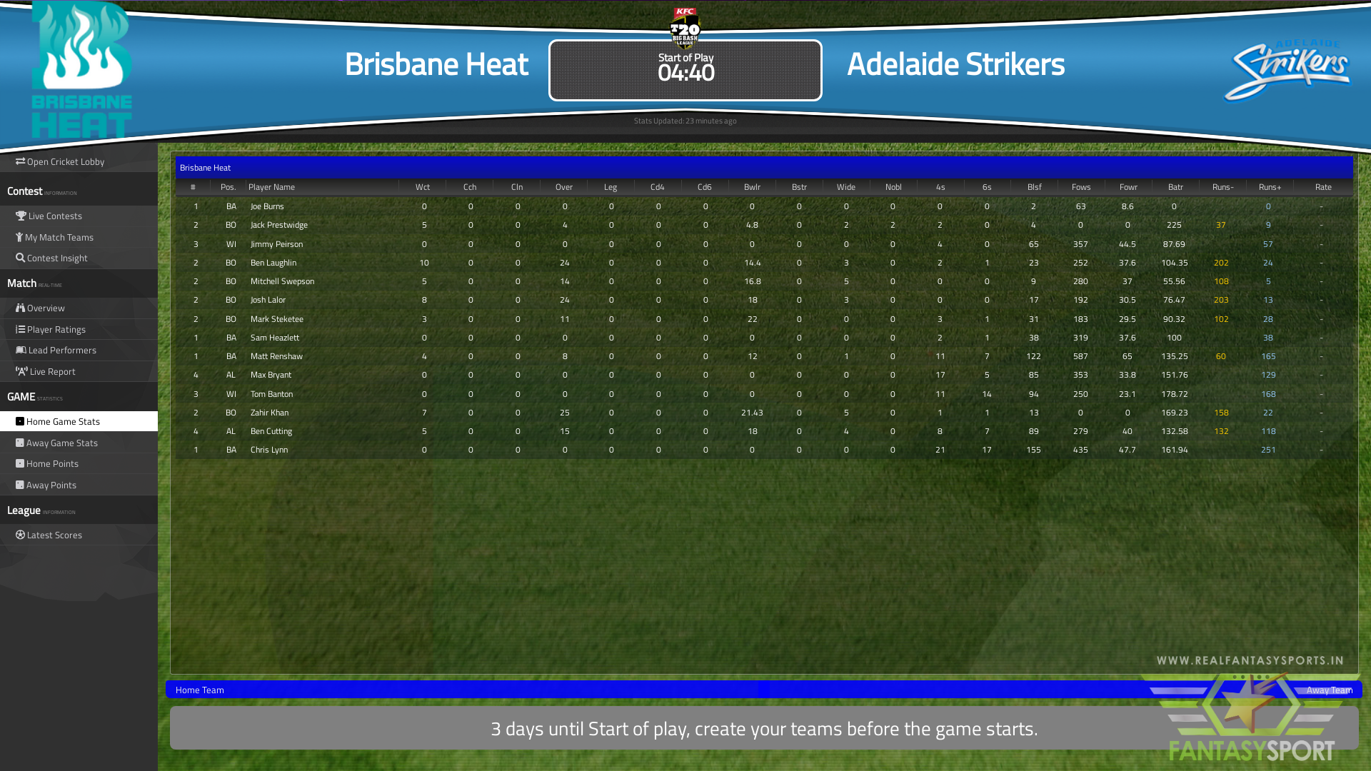 Fantasy Cricket Brisbane Heat Vs Adelaide Strikers Tuesday 14th January 2020