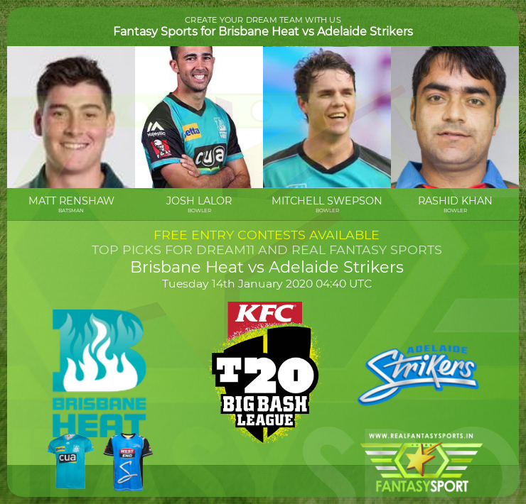 Top Players Brisbane Heat Vs Adelaide Strikers