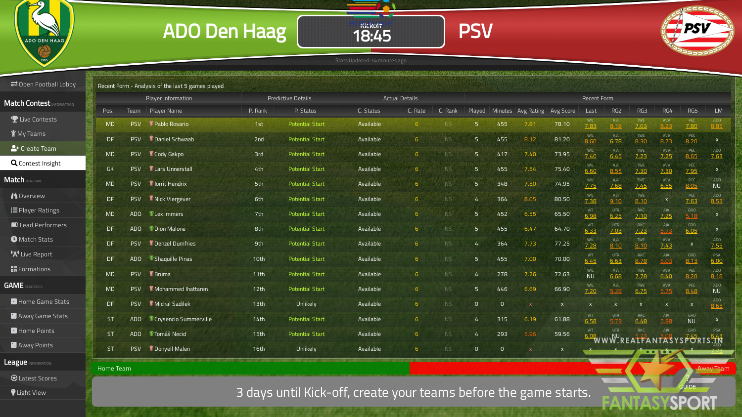Ado Den Haag Vs Psv Fantasy Football Team
