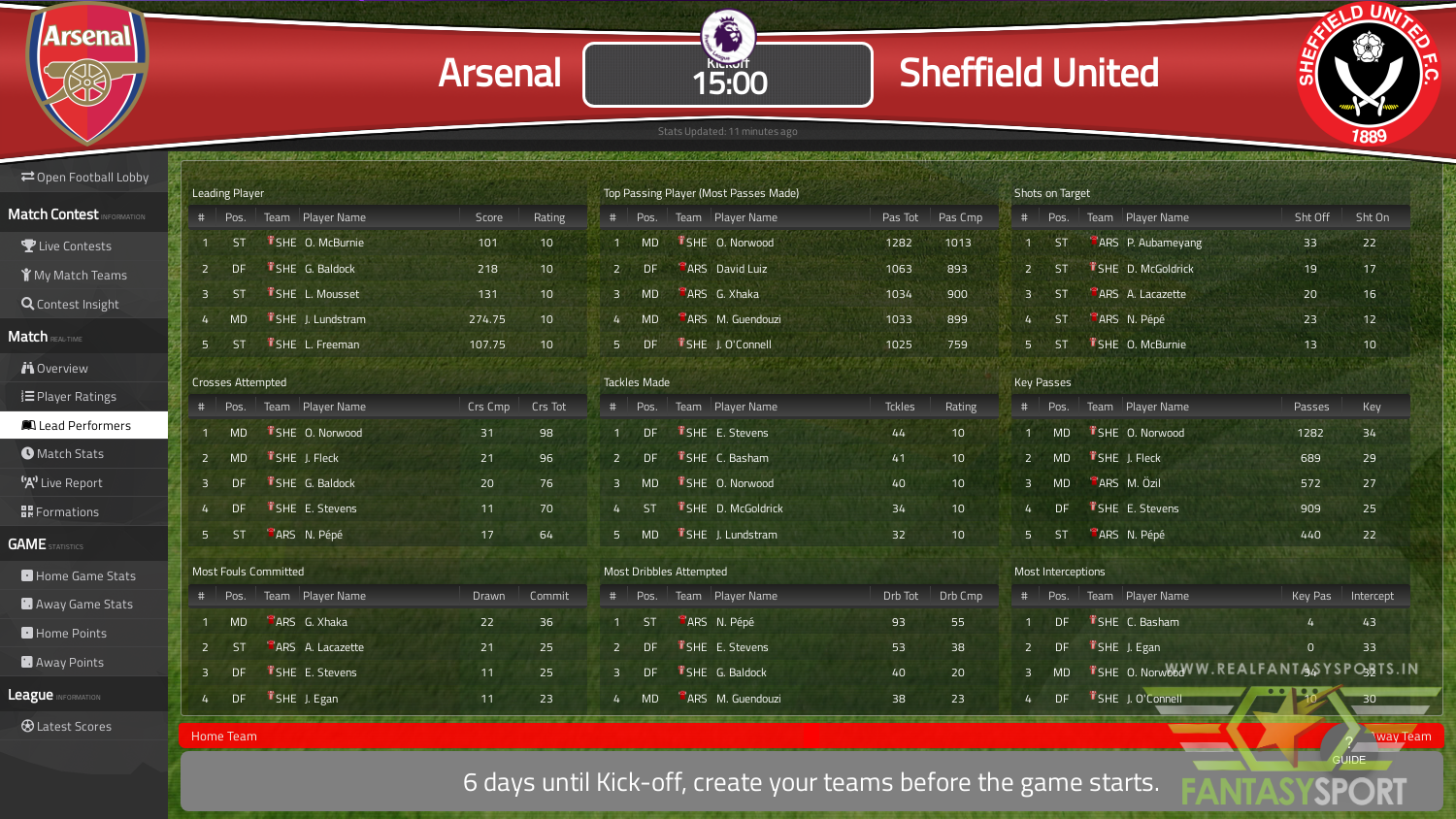Arsenal vs Sheffield United dream11 team prediction (18th ...