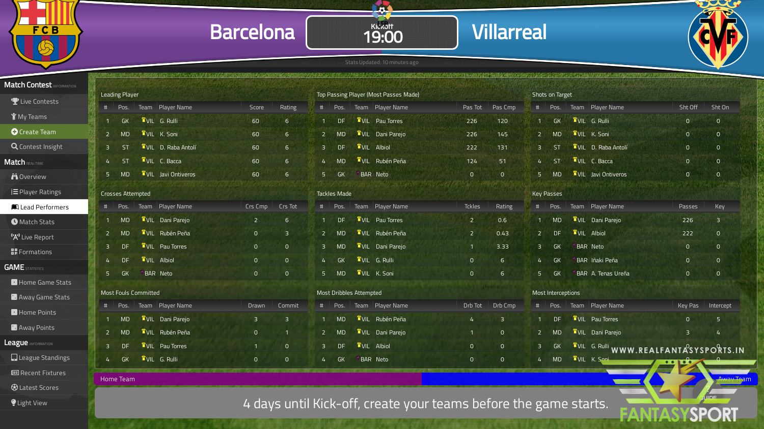 Barcelona Vs Villarreal Fantasy Football Team