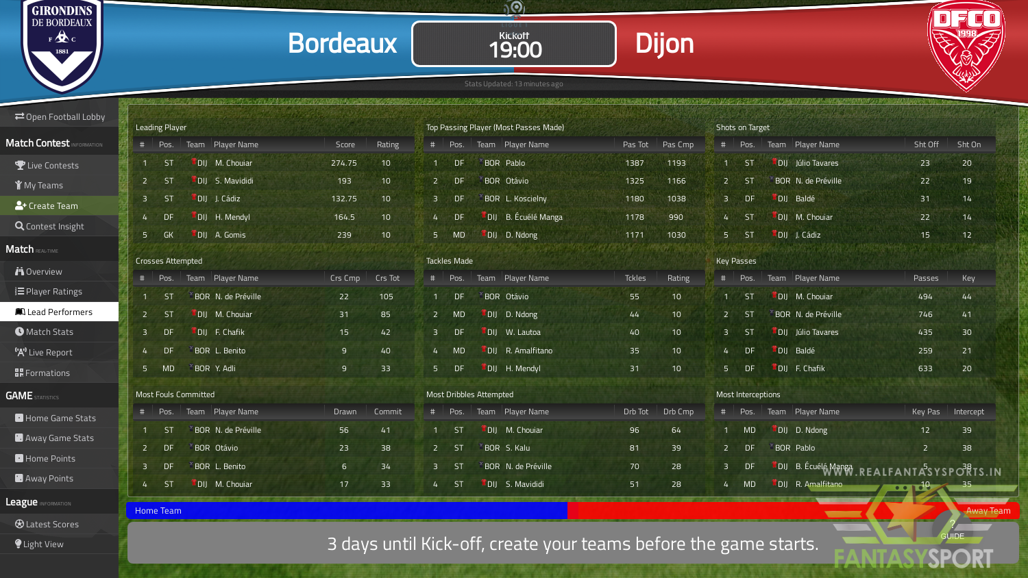Bordeaux Vs Dijon Fantasy Football Team