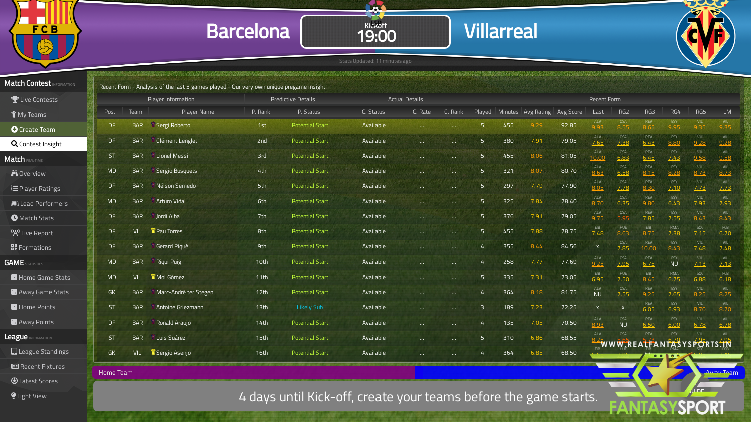 Dream Team Pick For Barcelona Vs Villarreal