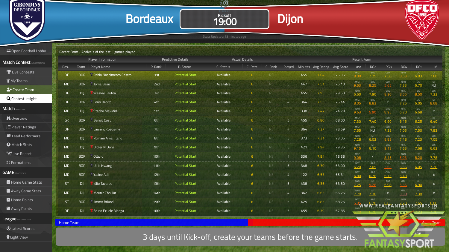 Dream Team Pick For Bordeaux Vs Dijon