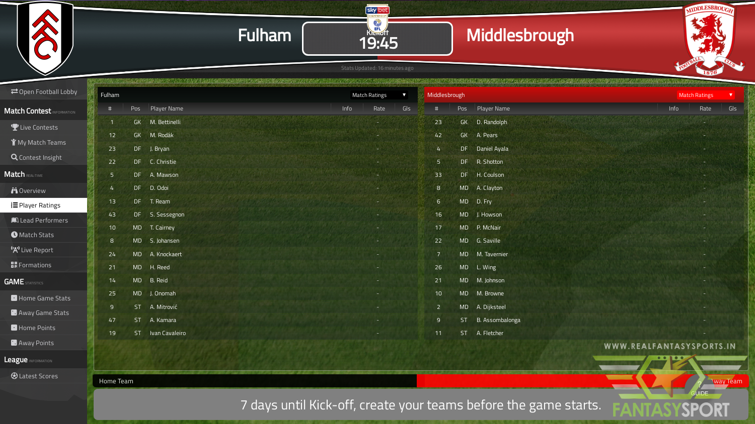 Dream Team Pick For Fulham Vs Middlesbrough