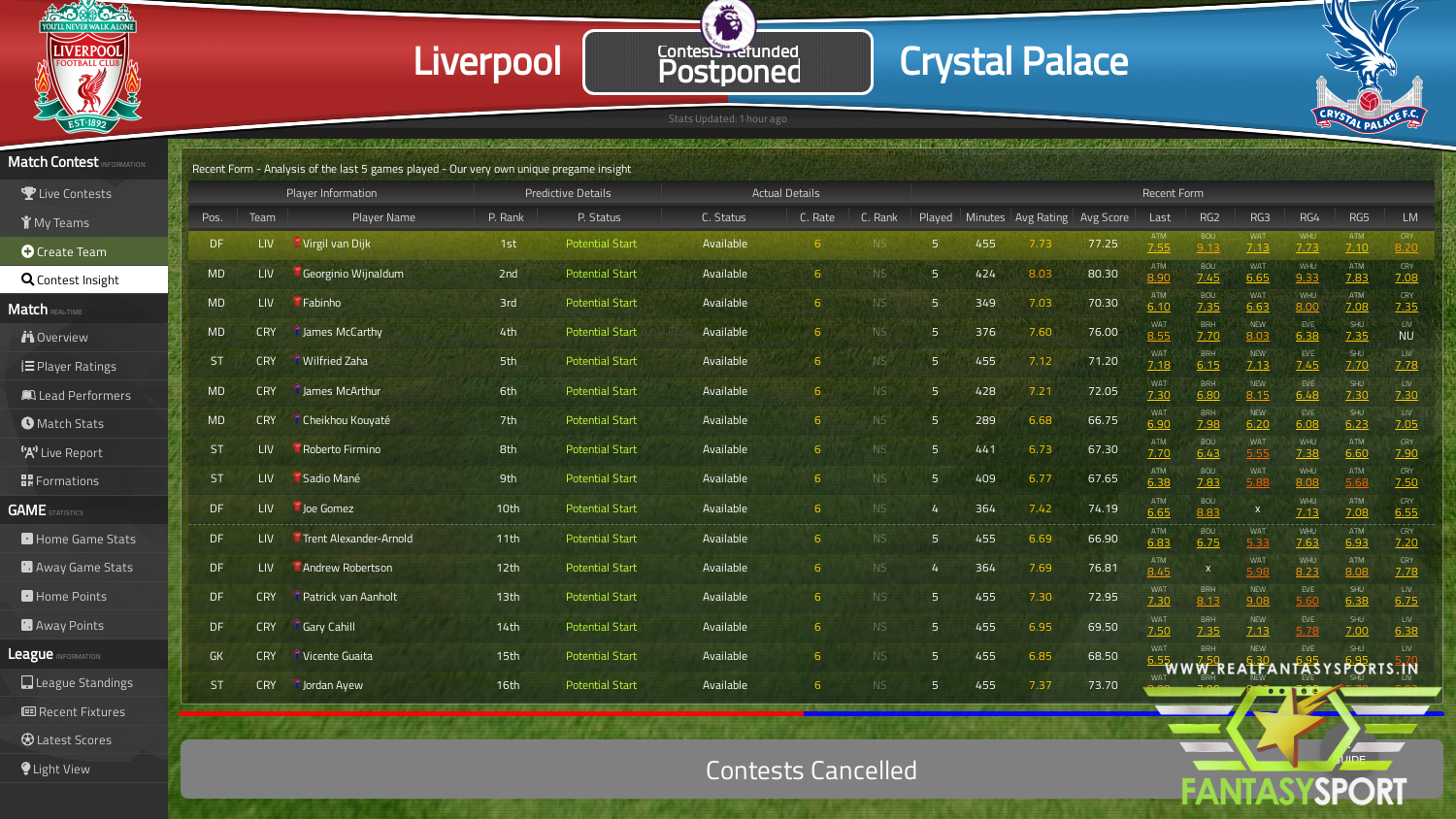 Dream Team Pick For Liverpool Vs Crystal Palace