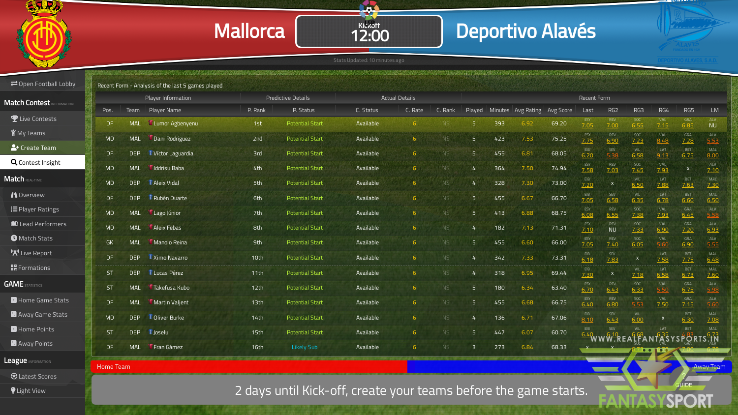 Dream Team Pick For Mallorca Vs Deportivo Alav S