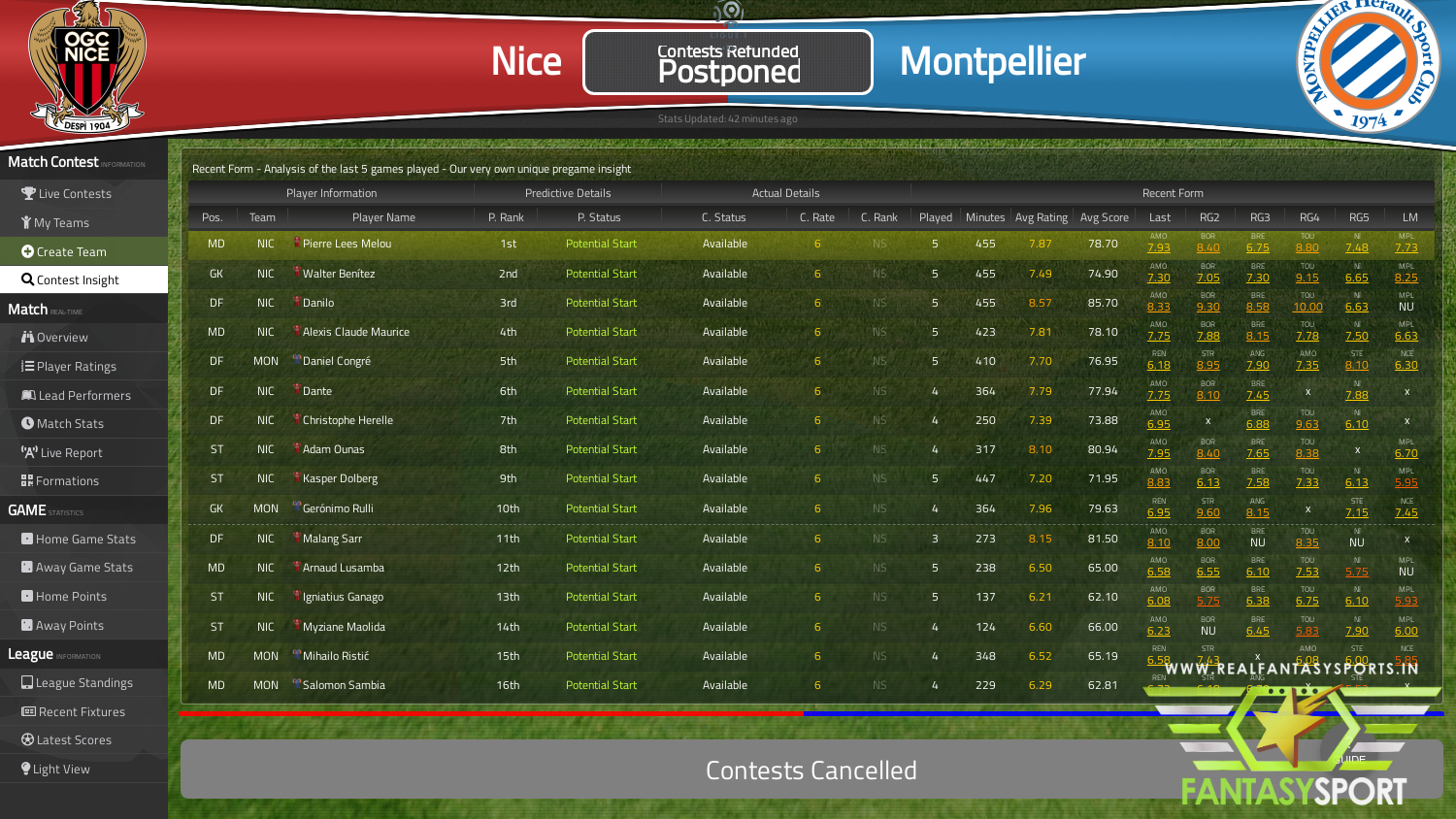 Dream Team Pick For Nice Vs Montpellier