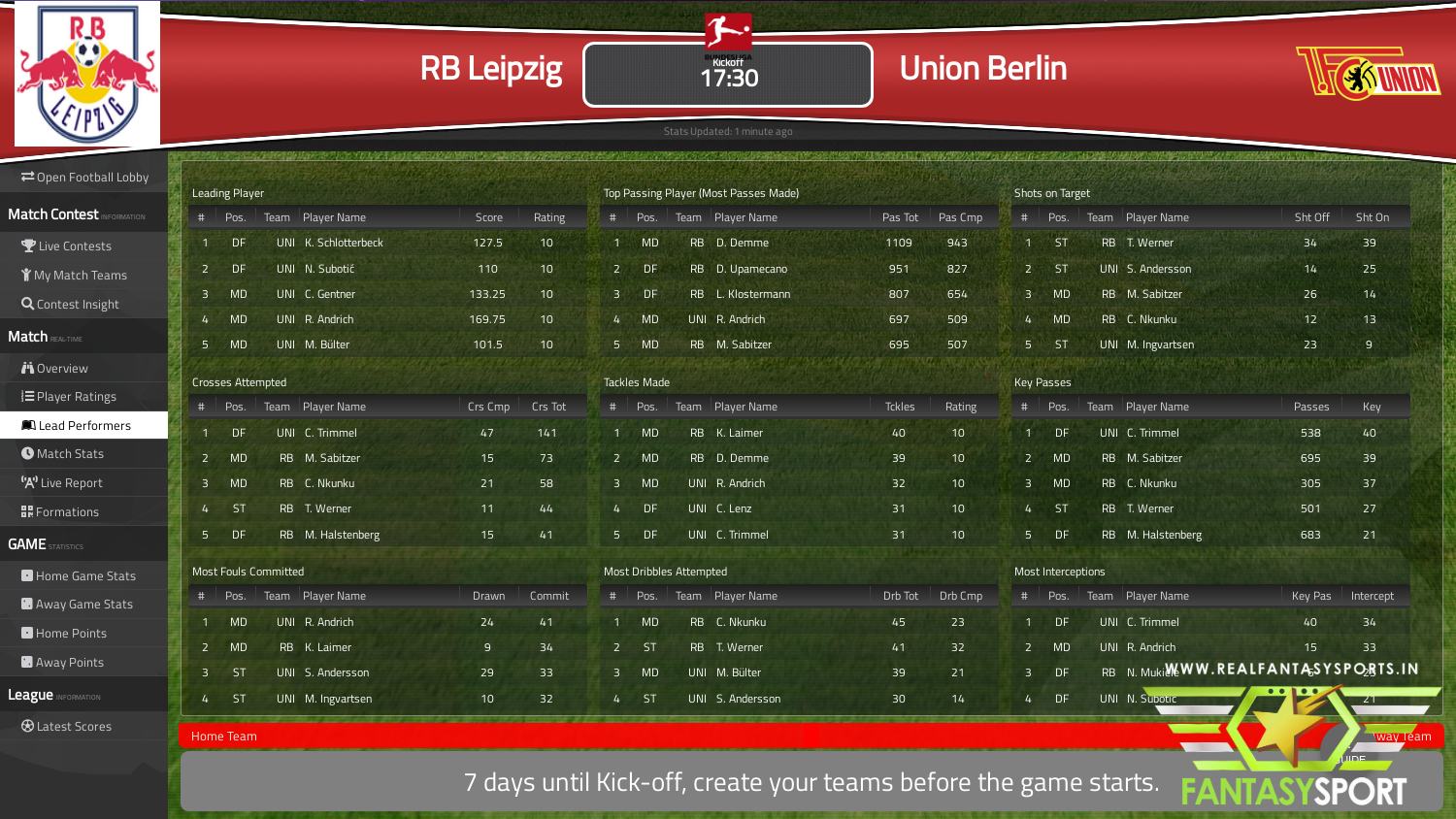 Dream Team Pick For Rb Leipzig Vs Union Berlin