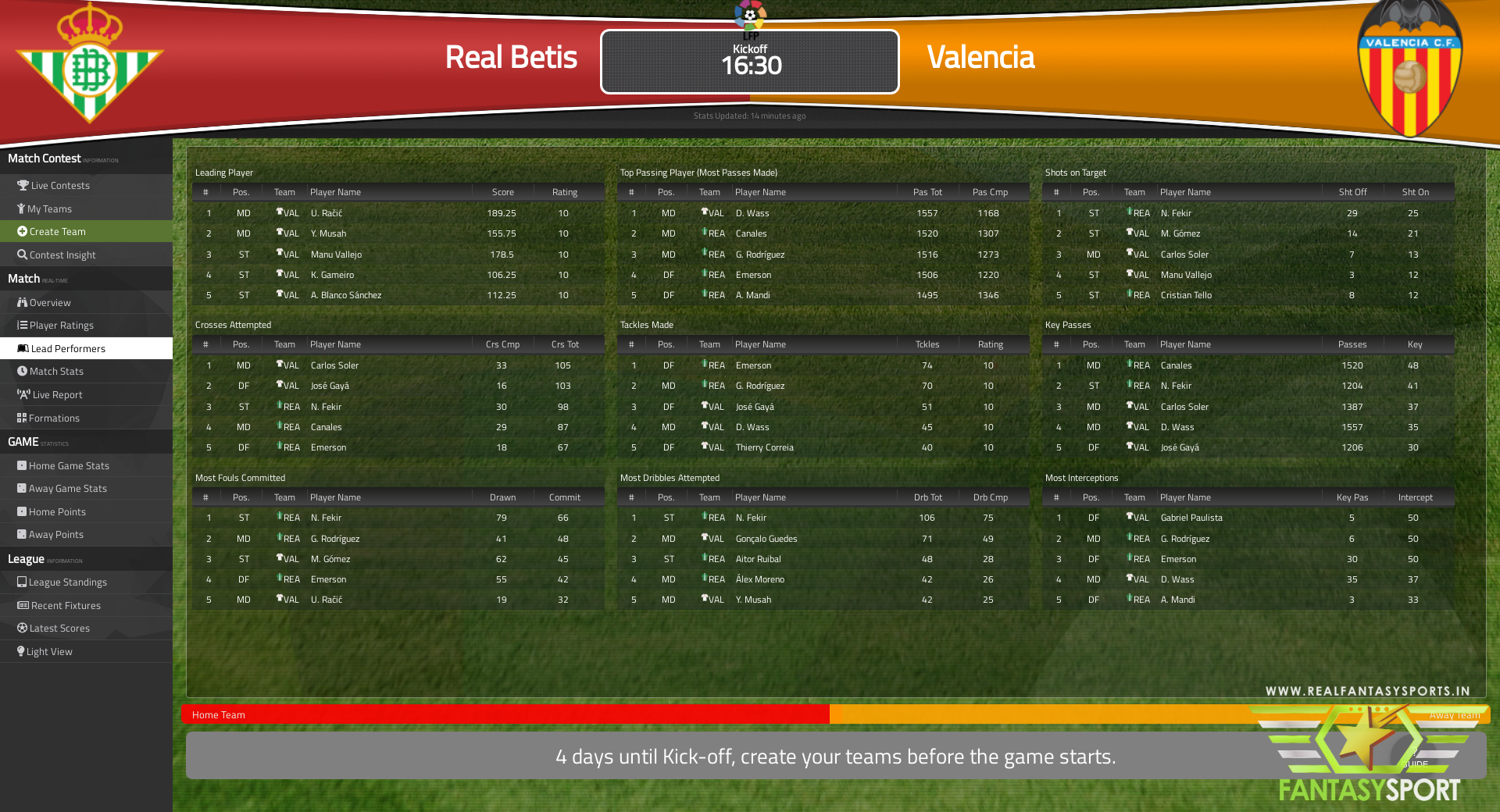 Dream Team Pick For Real Betis Vs Valencia