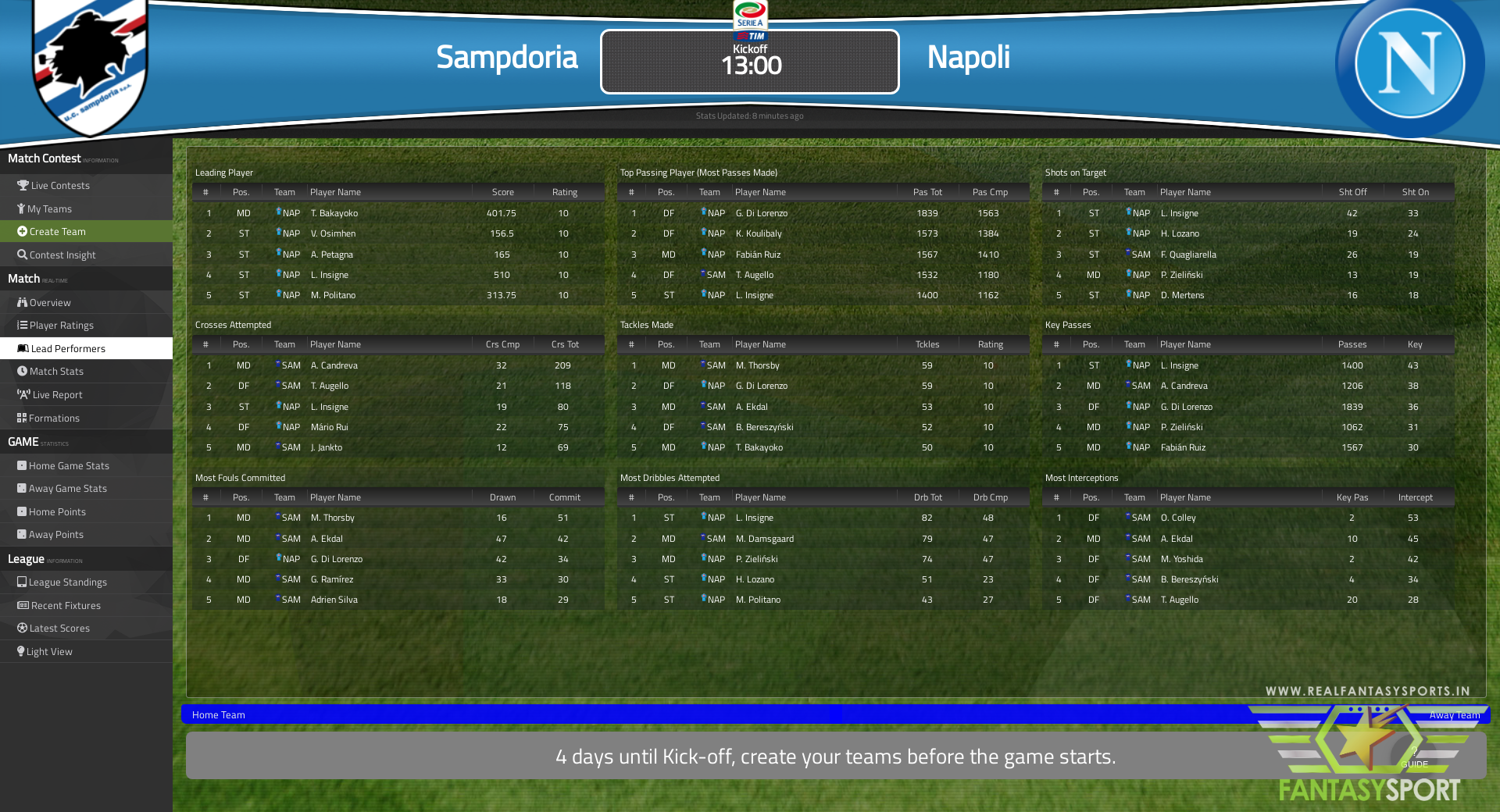 Dream Team Pick For Sampdoria Vs Napoli