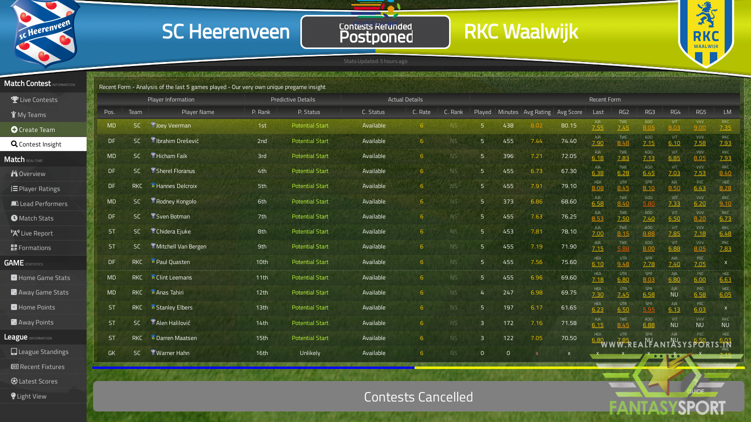 Dream Team Pick For Sc Heerenveen Vs Rkc Waalwijk