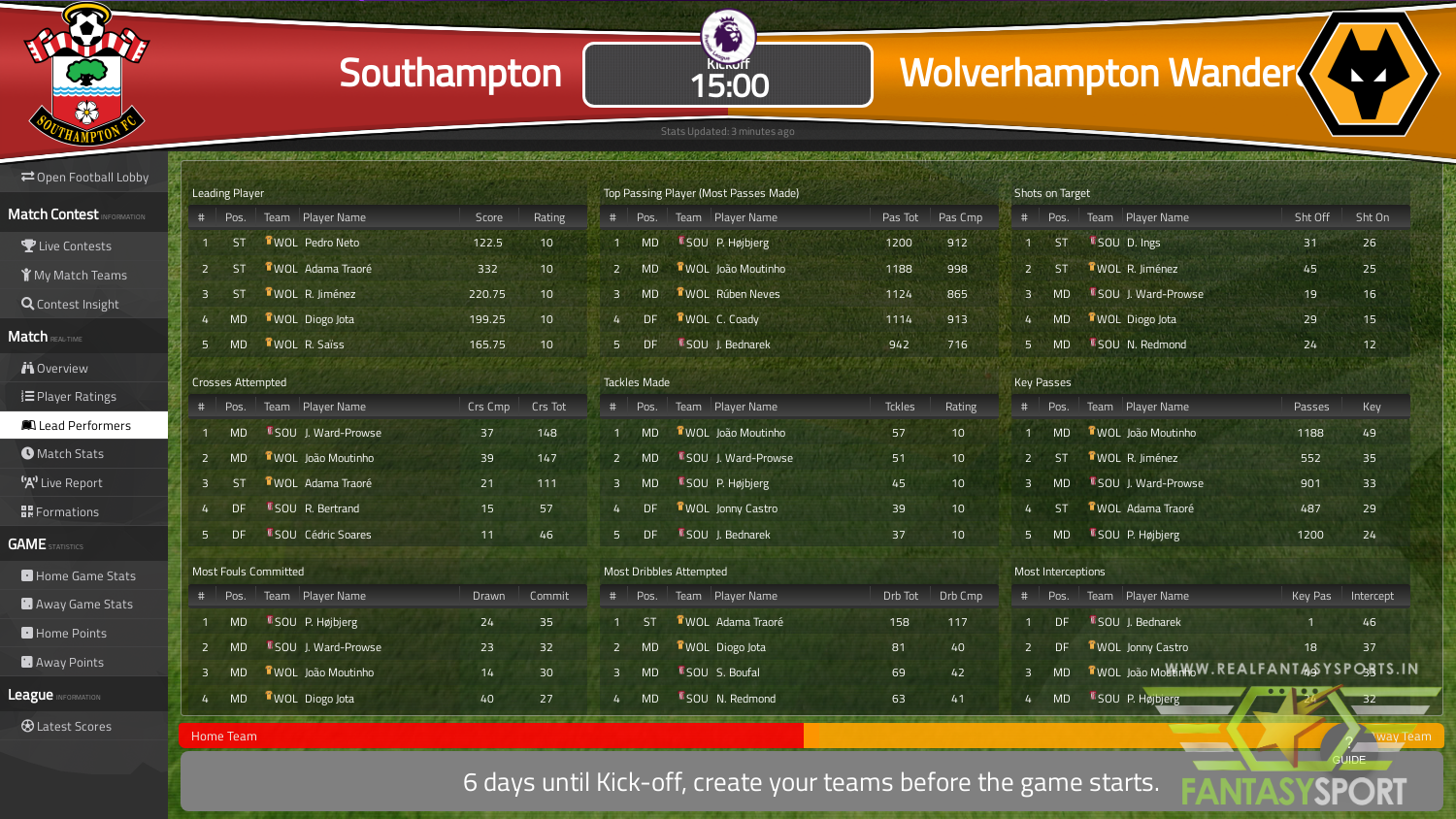 Dream Team Pick For Southampton Vs Wolverhampton Wanderers