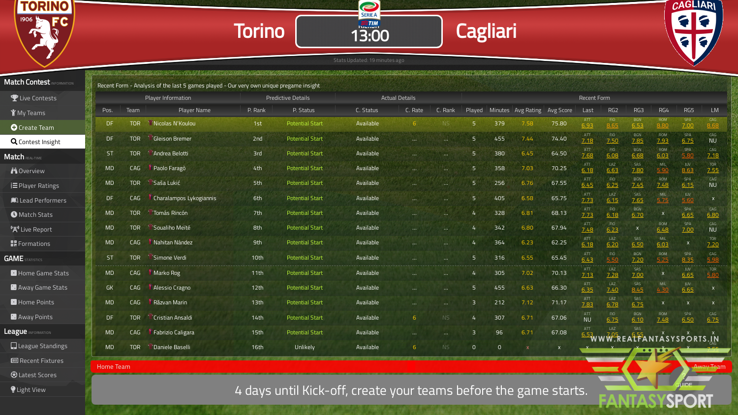 Dream Team Pick For Torino Vs Cagliari