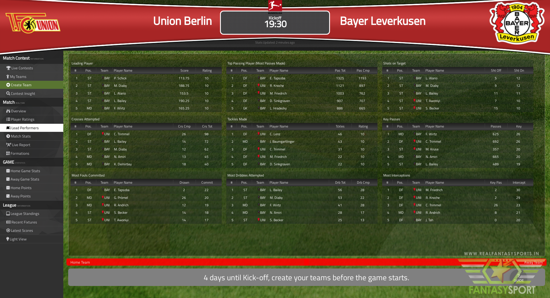 Dream Team Pick For Union Berlin Vs Bayer Leverkusen