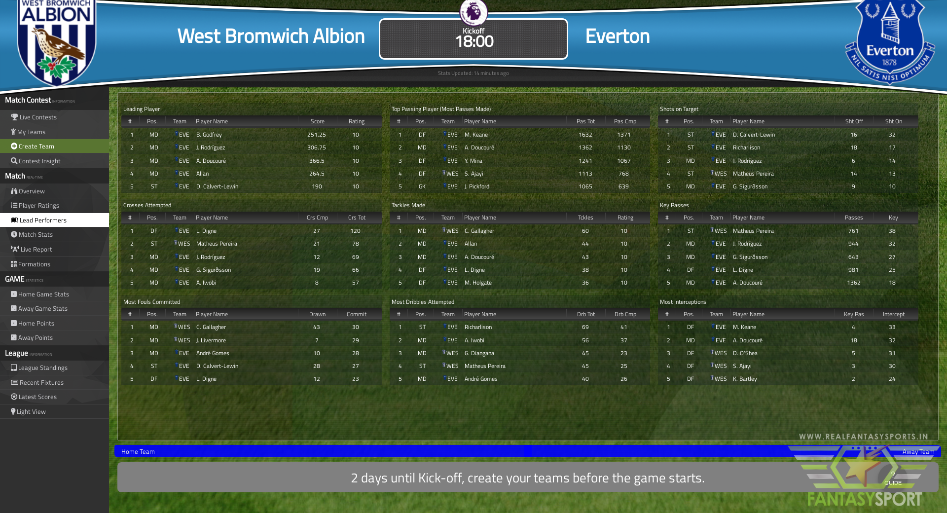 West Bromwich Albion vs Everton dream11 prediction (4th March 2021)