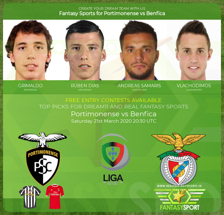Portimonense vs Benfica dream team prediction (21st March 2020)