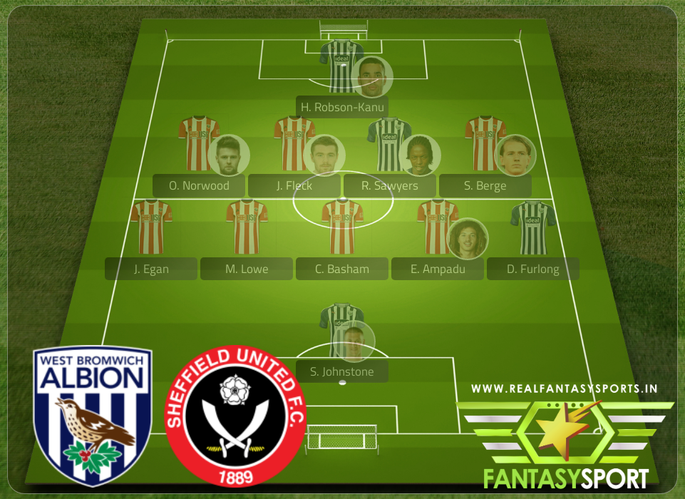 Dream11 West Bromwich Albion Vs Sheffield United