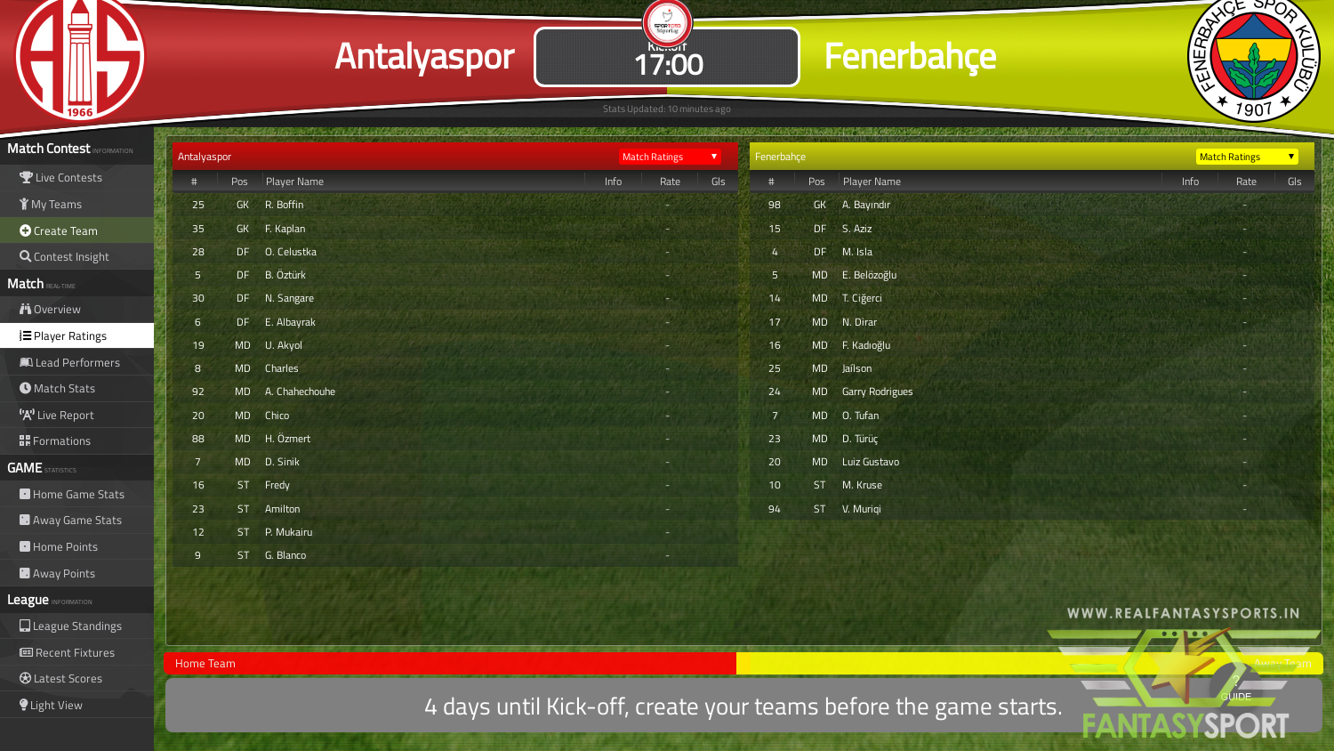Fantasy Football Antalyaspor Vs Fenerbah E 29th February 2020