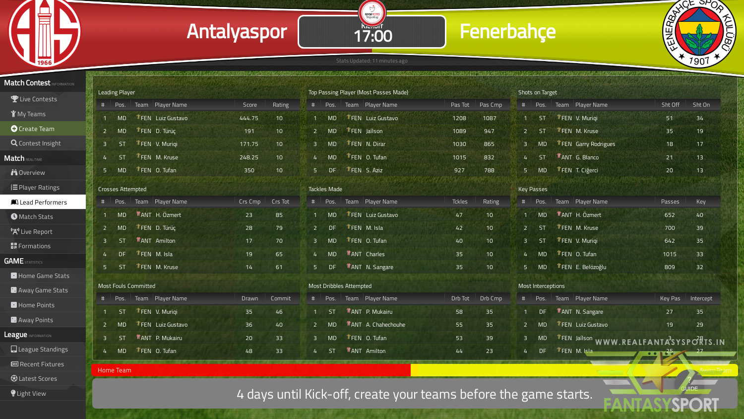 Fantasy Football Antalyaspor Vs Fenerbah E Saturday 29th February 2020