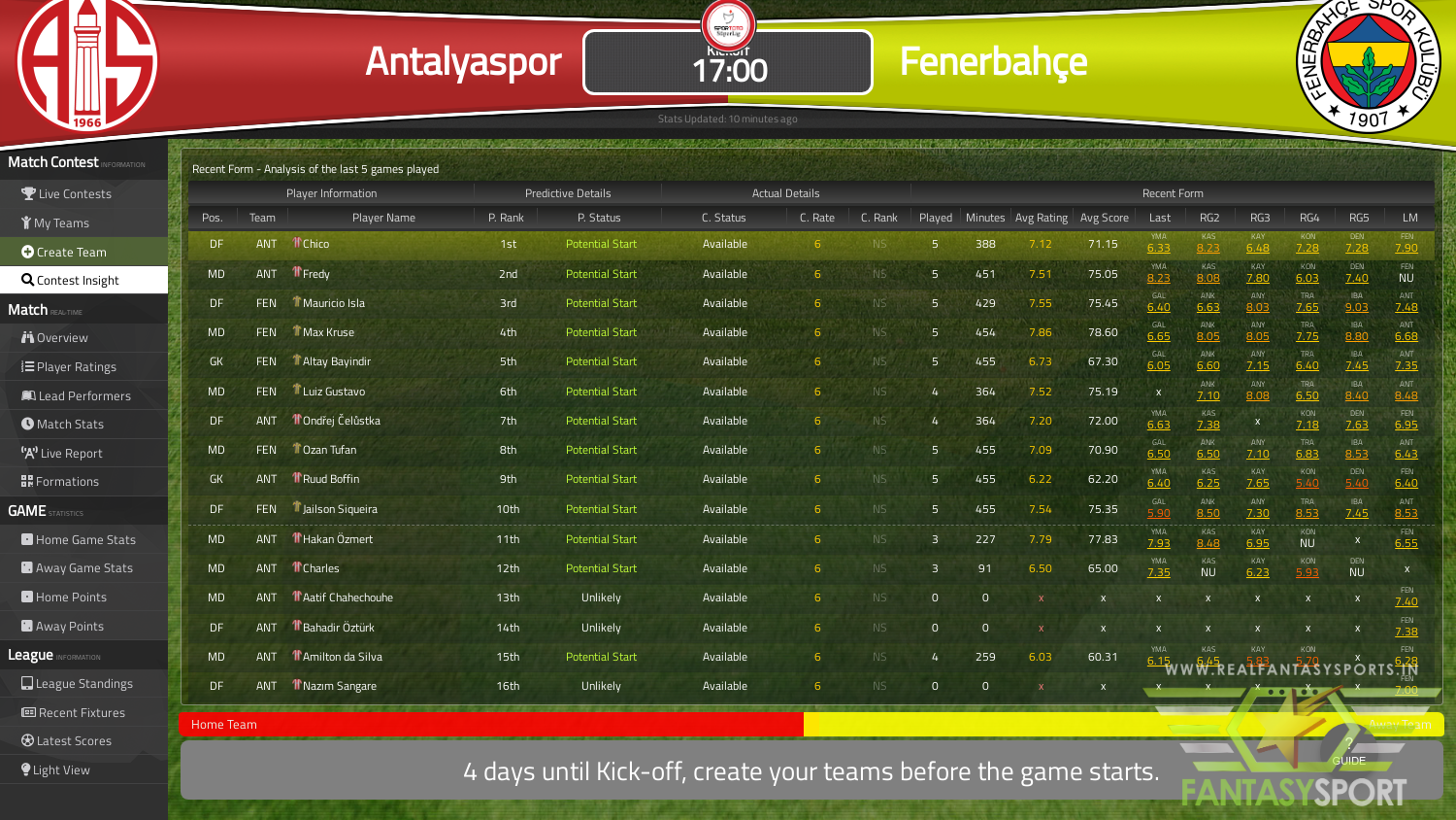 Fantasy Football Antalyaspor Vs Fenerbah E