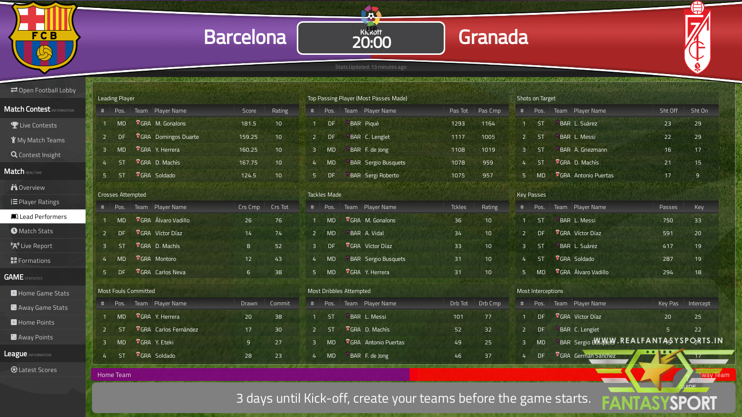 Barcelona vs Granada match prediction (19th January 2020)