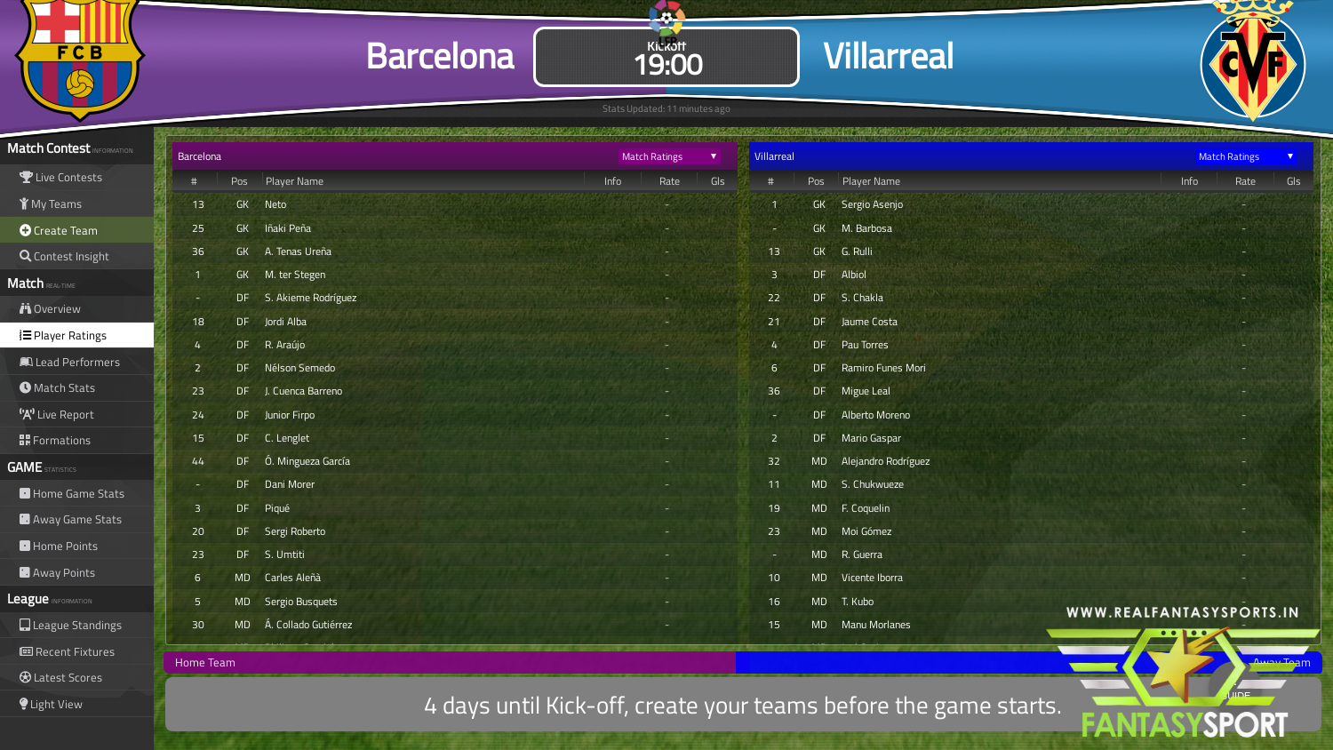 Fantasy Football Barcelona Vs Villarreal Sunday 27th September 2020