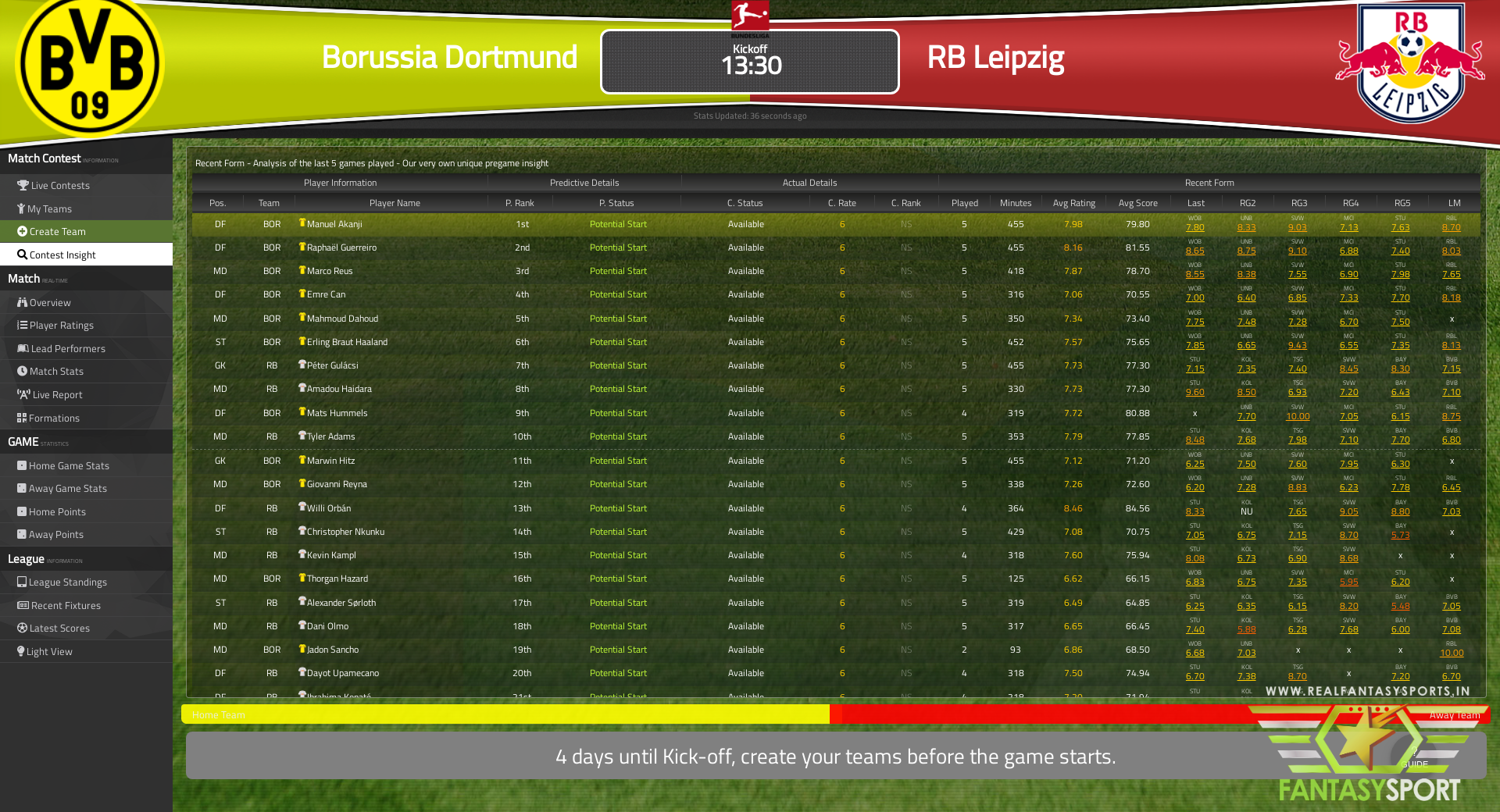 Fantasy Football Borussia Dortmund Vs Rb Leipzig 8th May 2021
