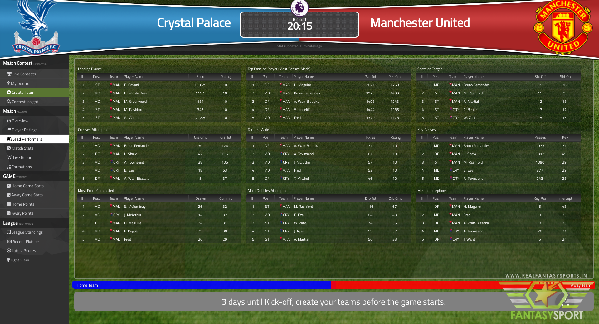 Crystal Palace vs Manchester United match prediction (3rd March 2021)