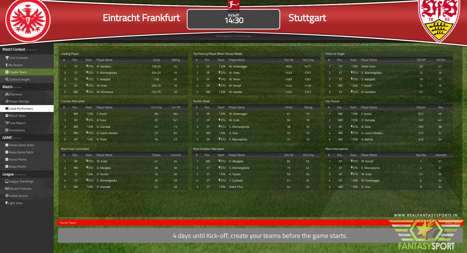 Eintracht Frankfurt vs Stuttgart prediction (6th March 2021)