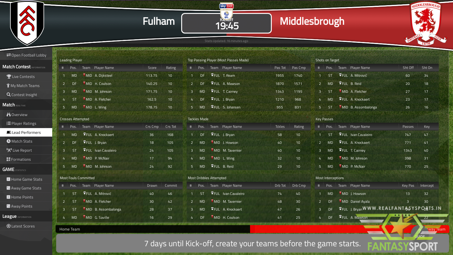 Fantasy Football Fulham Vs Middlesbrough