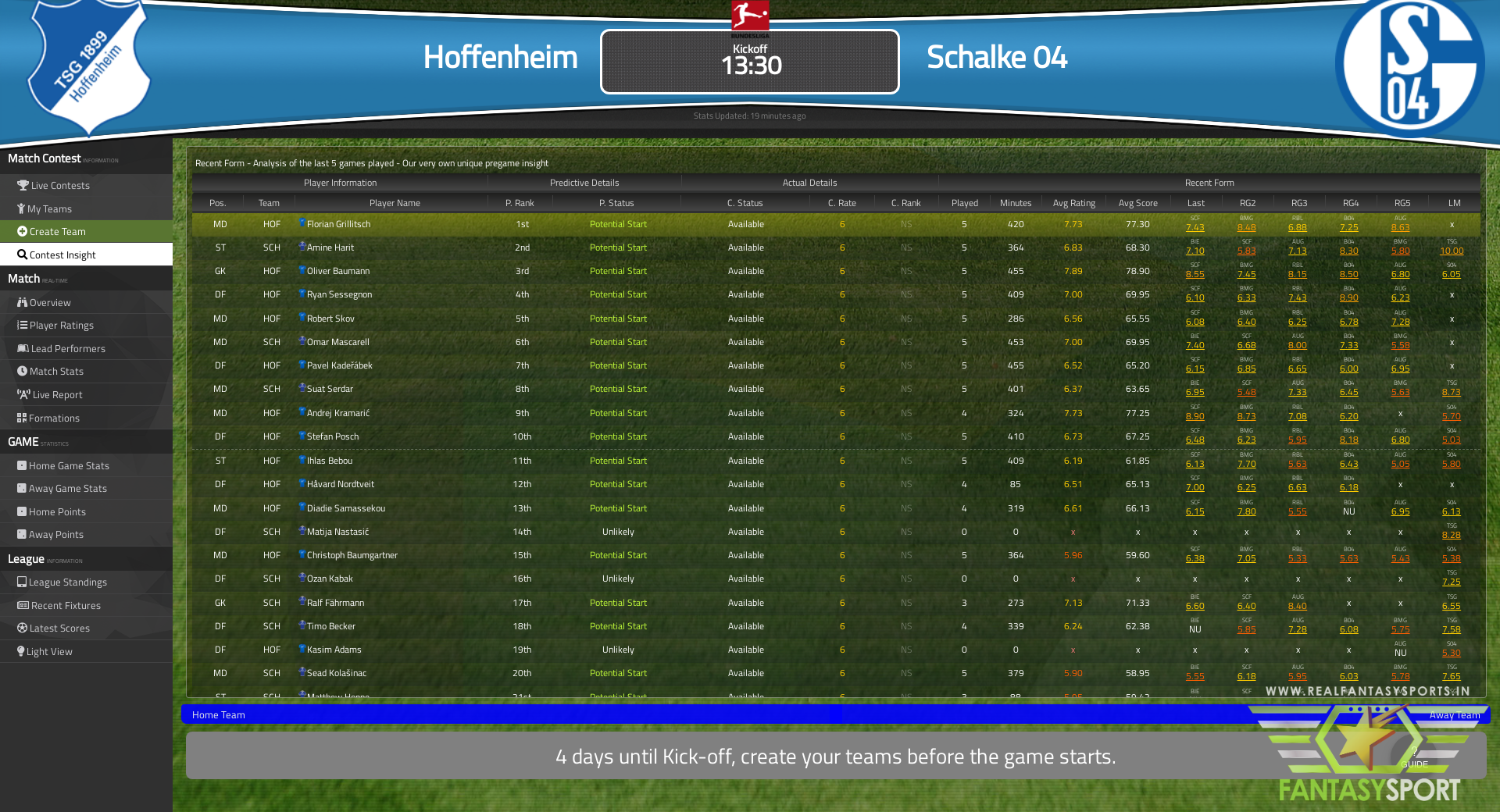Fantasy Football Hoffenheim Vs Schalke 04