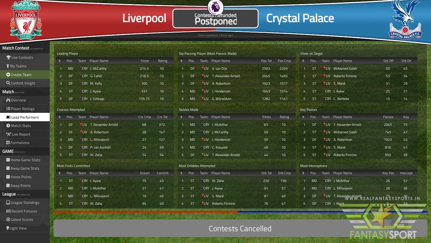 Fantasy Football Liverpool Vs Crystal Palace Saturday 21st March 2020