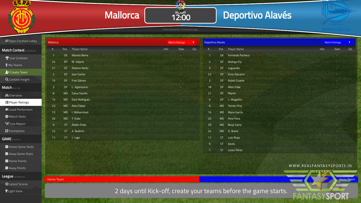 Fantasy Football Mallorca Vs Deportivo Alav S Saturday 15th February 2020