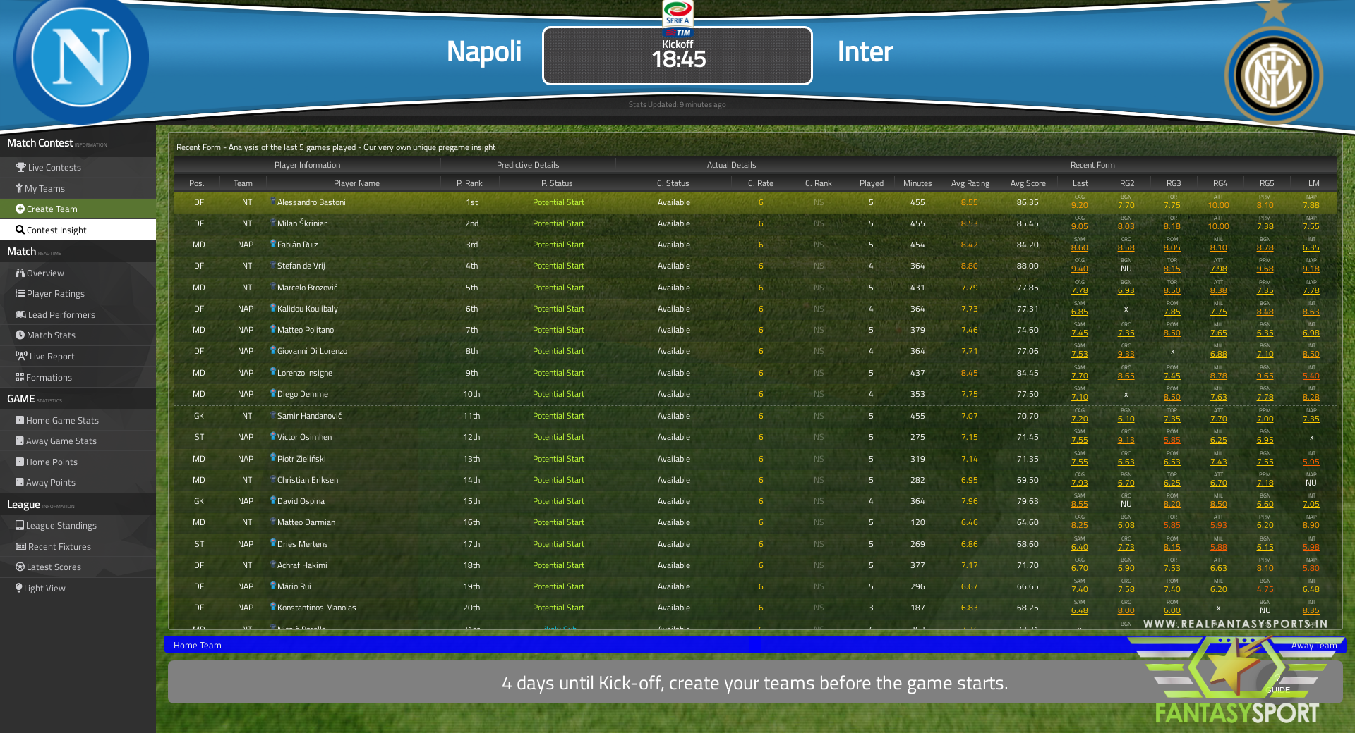 Fantasy Football Napoli Vs Inter