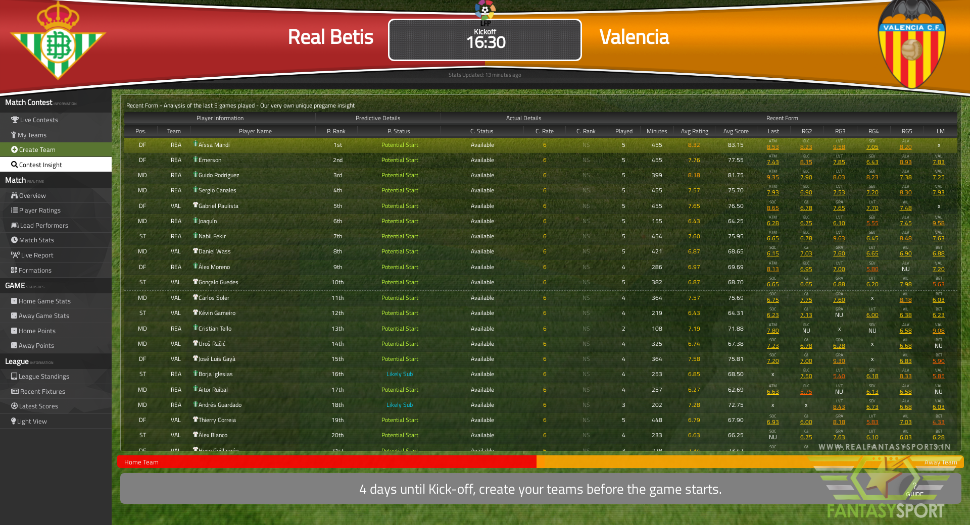 Fantasy Football Real Betis Vs Valencia