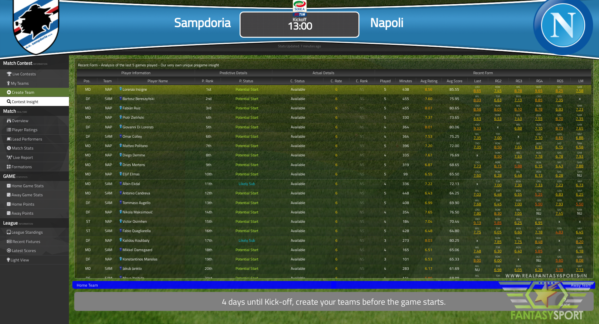 Fantasy Football Sampdoria Vs Napoli Sunday 11th April 2021