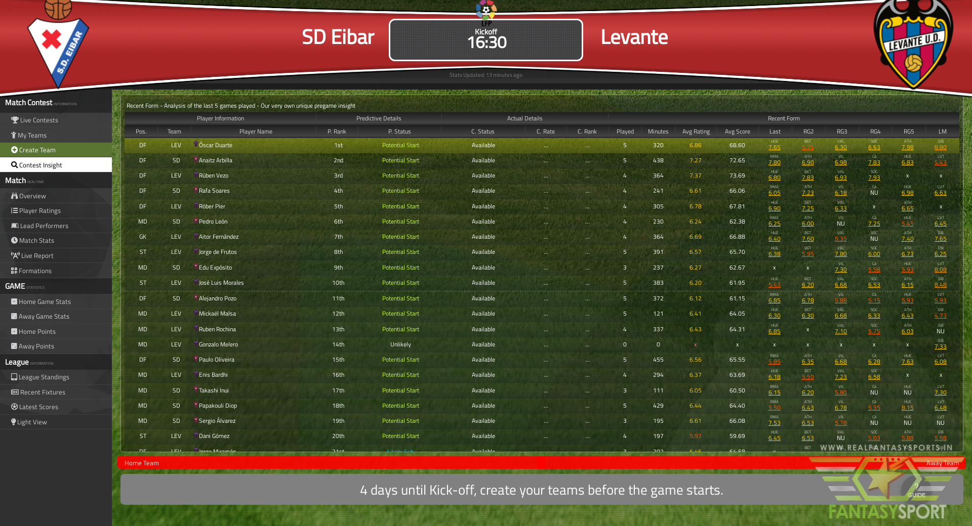 Fantasy Football Sd Eibar Vs Levante Saturday 10th April 2021