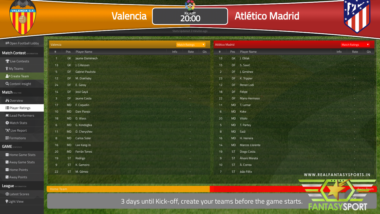 Fantasy Football Valencia Vs Atl Tico Madrid Friday 14th February 2020