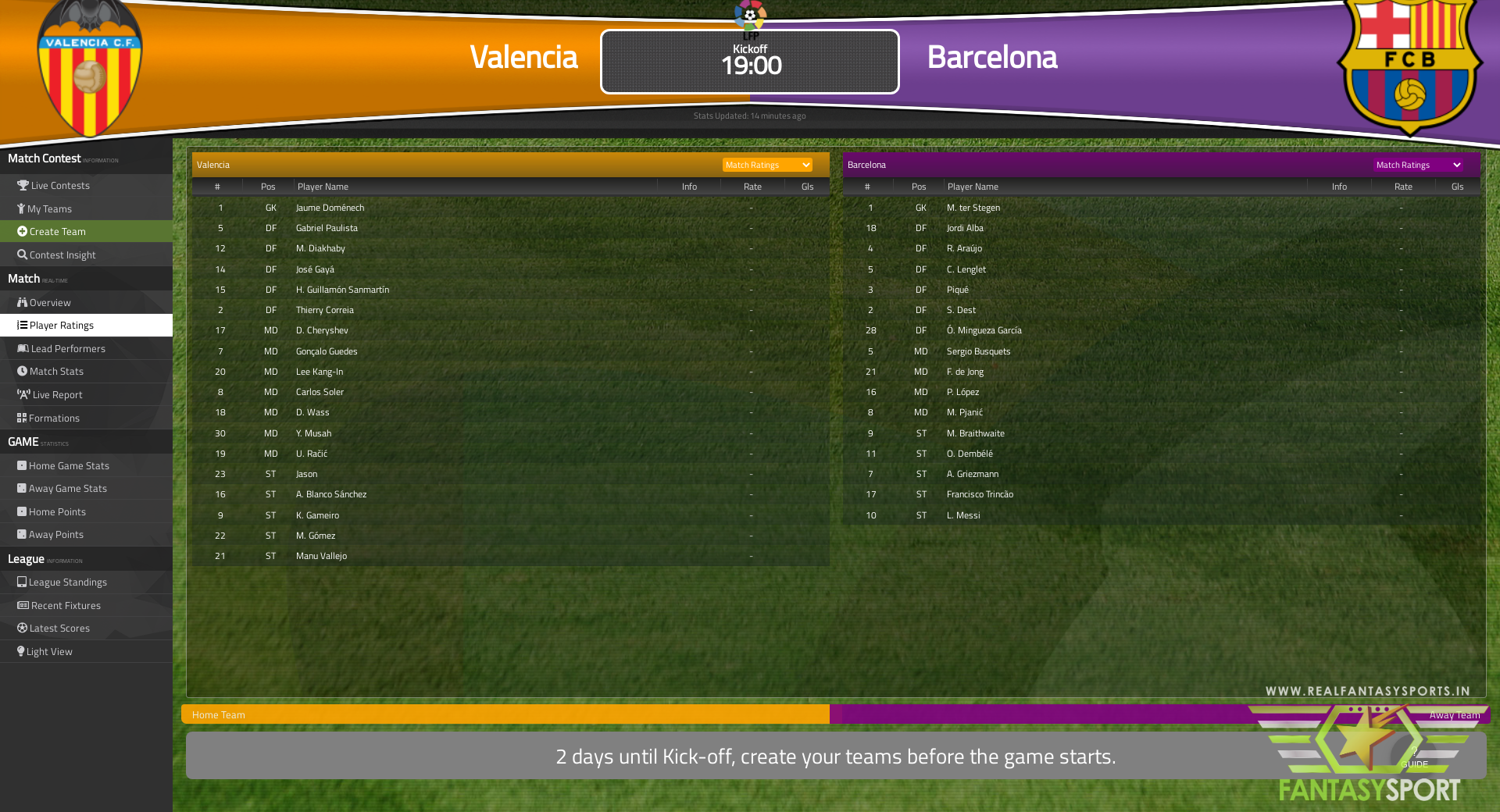 Fantasy Football Valencia Vs Barcelona 2nd May 2021