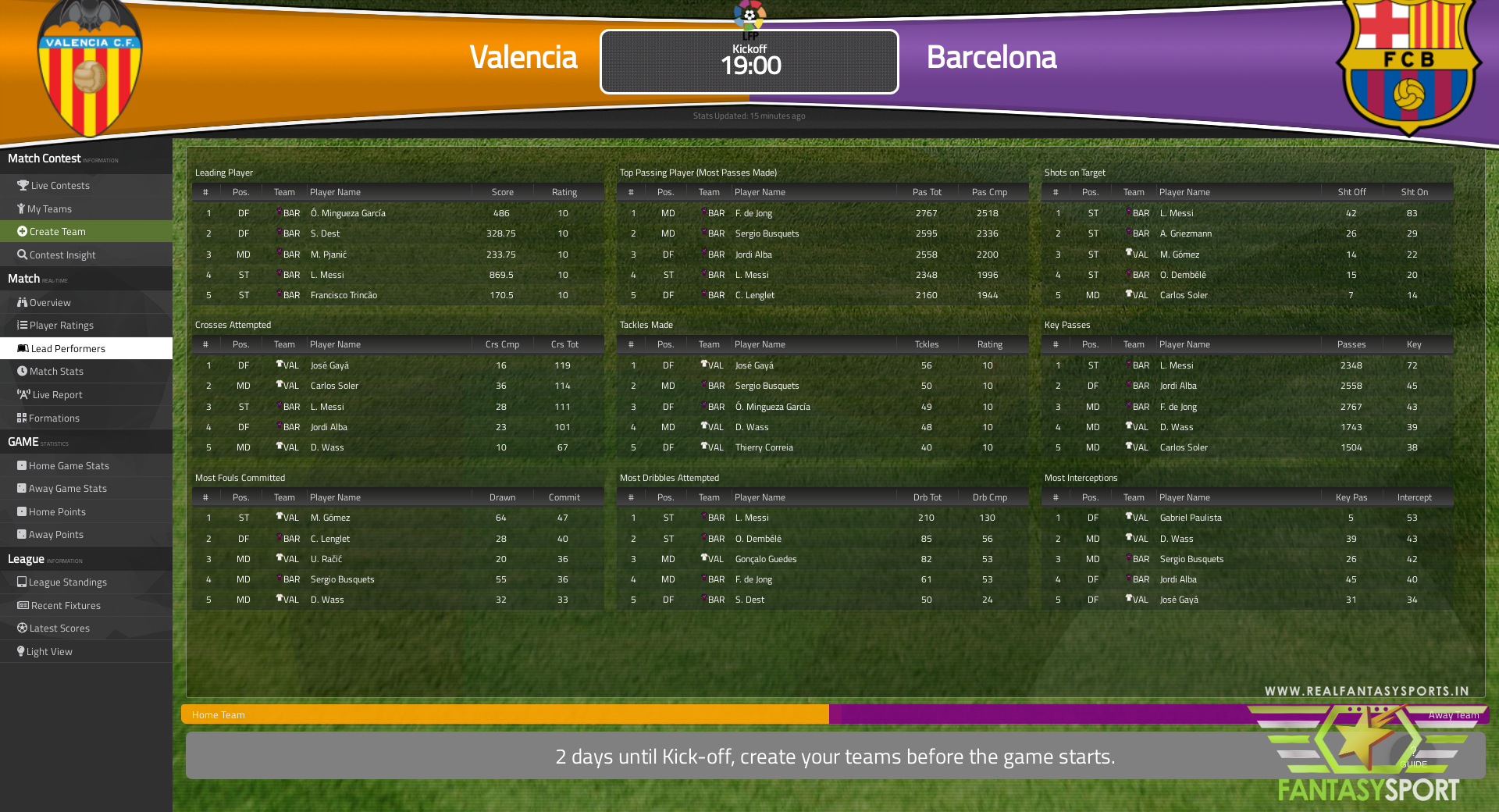 Fantasy Football Valencia Vs Barcelona Sunday 2nd May 2021