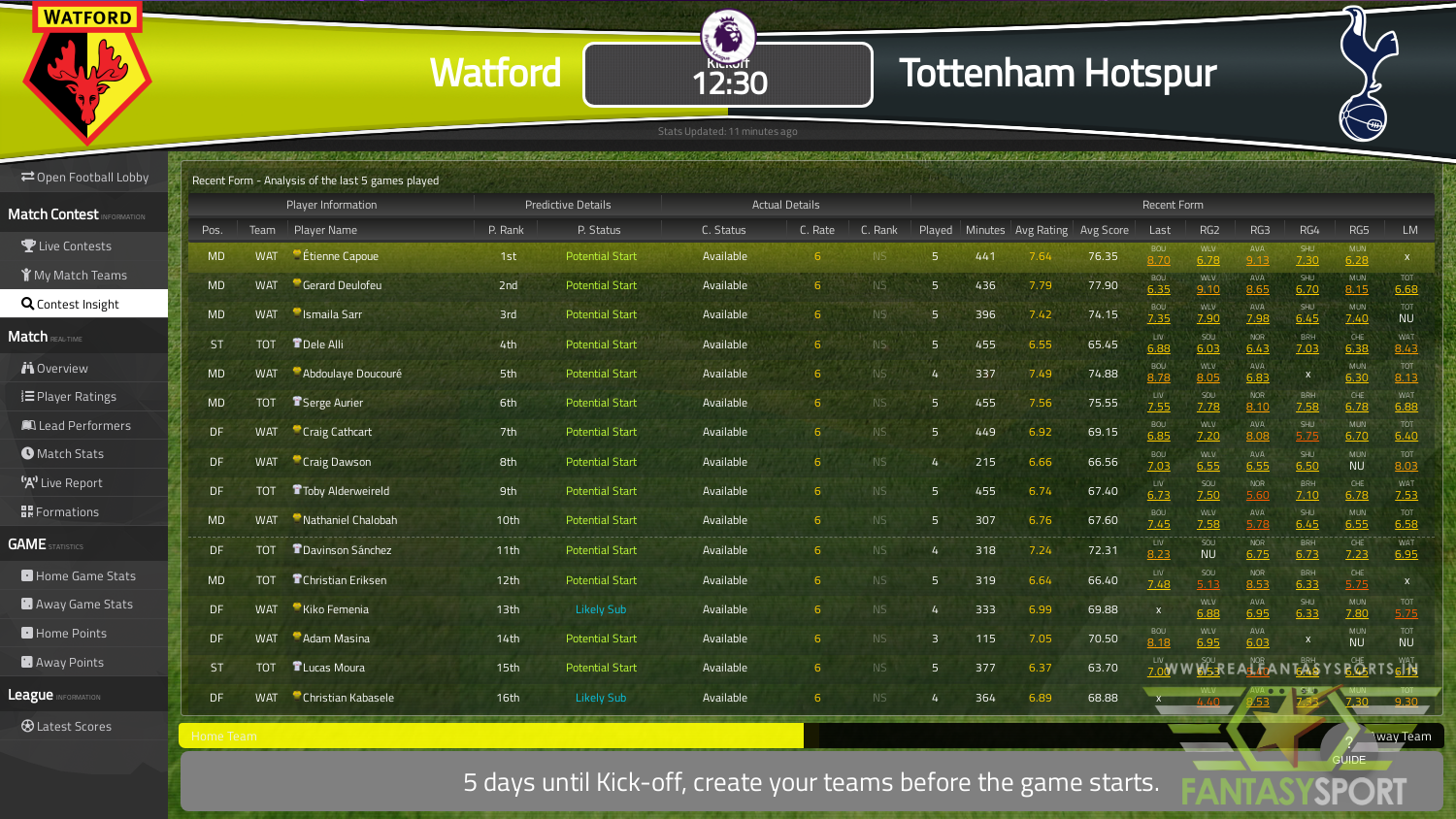 Fantasy Football Watford Vs Tottenham Hotspur Saturday 18th January 2020