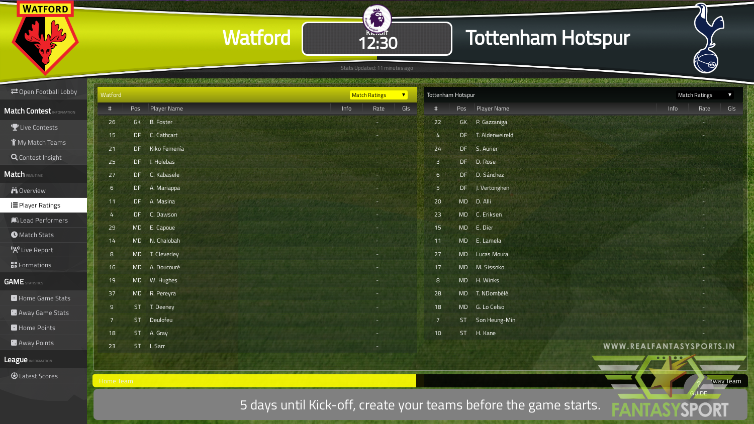 Fantasy Football Watford Vs Tottenham Hotspur