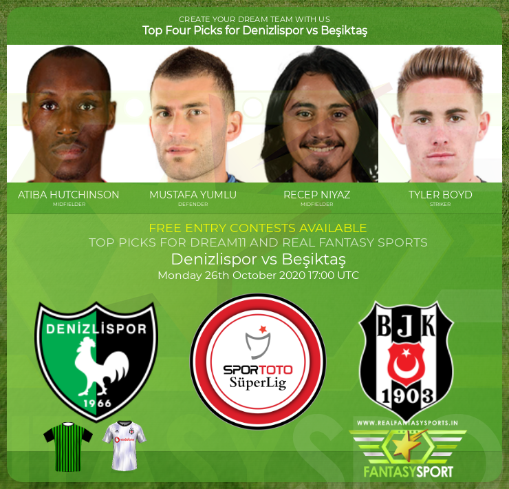 Denizlispor vs Beşiktaş dream team prediction (26th October 2020)