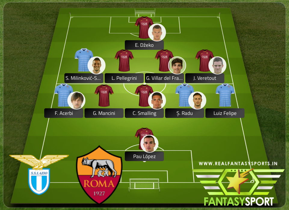 Fantasy Team Lazio Vs Roma