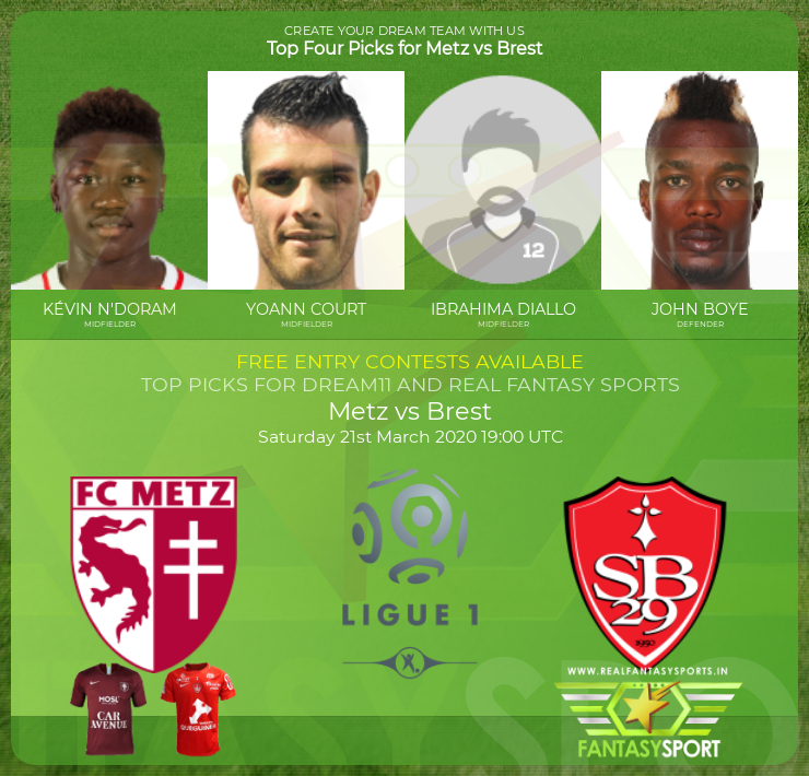 Metz vs Brest dream team prediction (21st March 2020)