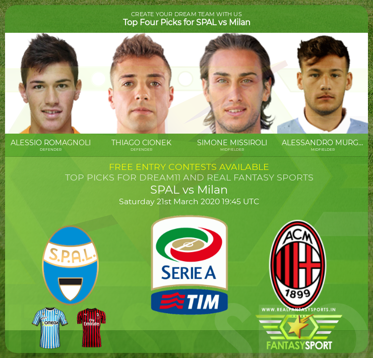 SPAL vs Milan dream team prediction (21st March 2020)