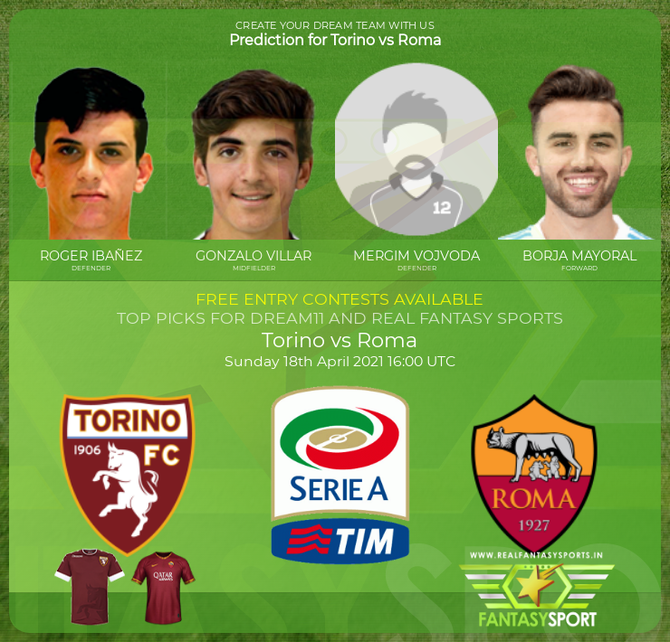 Torino vs Roma match prediction (18th April 2021)