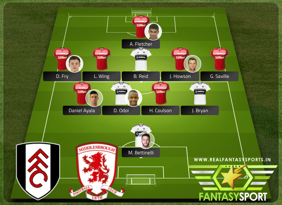 Football Fantasy Team Fulham Vs Middlesbrough